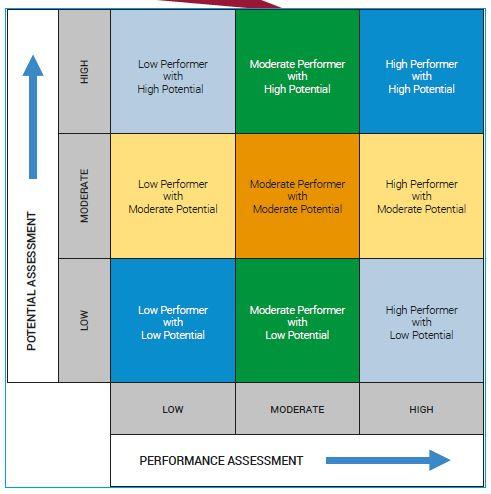 hriq-talent-assessment