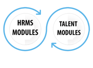 HRMS integration with Talent Management system